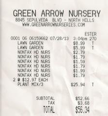 Garden budget july 2013
