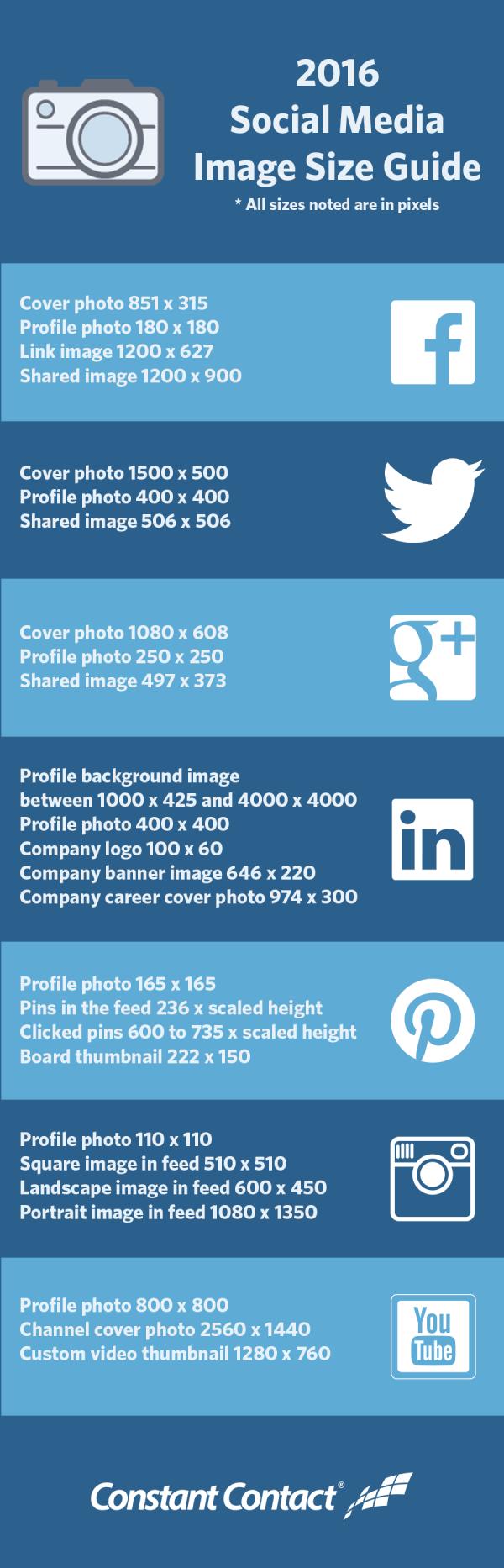 socmed-Infographic