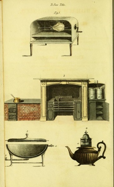 Culinary chemistry : Exhibiting The Scientific Principles Of Cookery by Friedrich Christian Accum (1821) Plate showing kitchen tools
