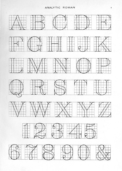 New Design: Vintage Lettering Example from The theory and practice of lettering (1904) Products from Douglas E. Welch Design and Photography [For Sale]