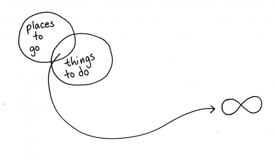 12 Simple Ways To Be More Interesting via Business Insider