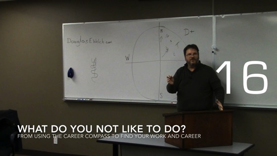 What Do You Not Like to Do? from Using the Career Compass to Find Your Work and Career