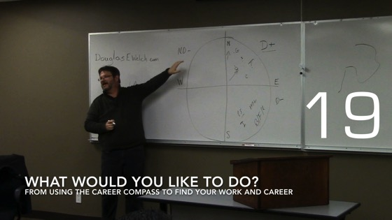 What Would You Like To Do? from Using the Career Compass to Find Your Work and Career