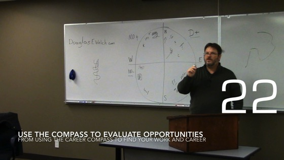 Use The Compass To Evaluate Opportunities from Using the Career Compass to Find Your Work and Career