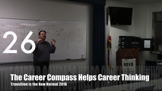 The Career Compass Helps Career Thinking from Transition is the New Normal 2016