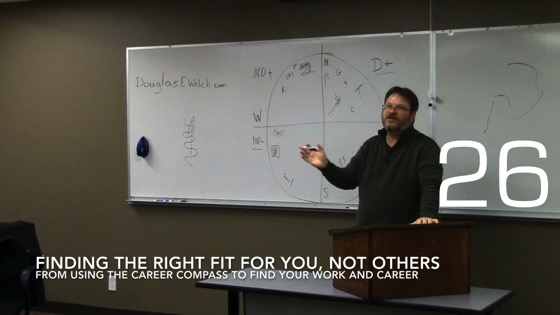 Finding the Right Fit For You, Not Others from Using the Career Compass to Find Your Work and Career