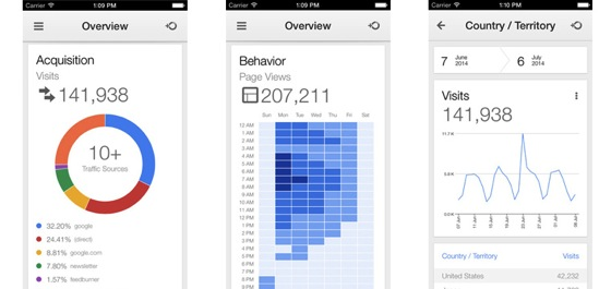 Official Google Analytics App Released For iPhone via Search Engine Journal