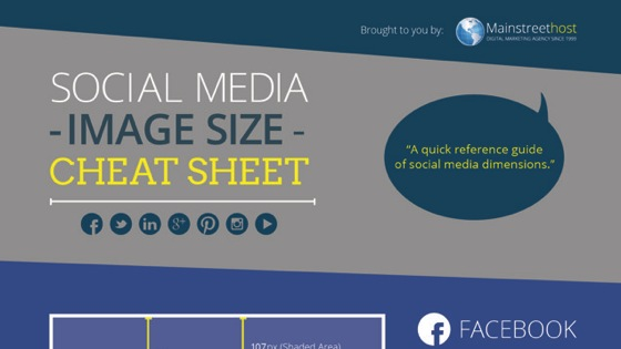 The Correct Dimensions for Images on Different Social Networks via Lifehacker