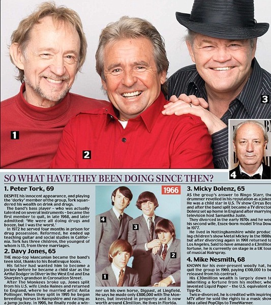 From The Research Vault: Hey, hey we're the Wrinklies (The Monkees are back 45 years on... with a £1m motive) via Daily Mail