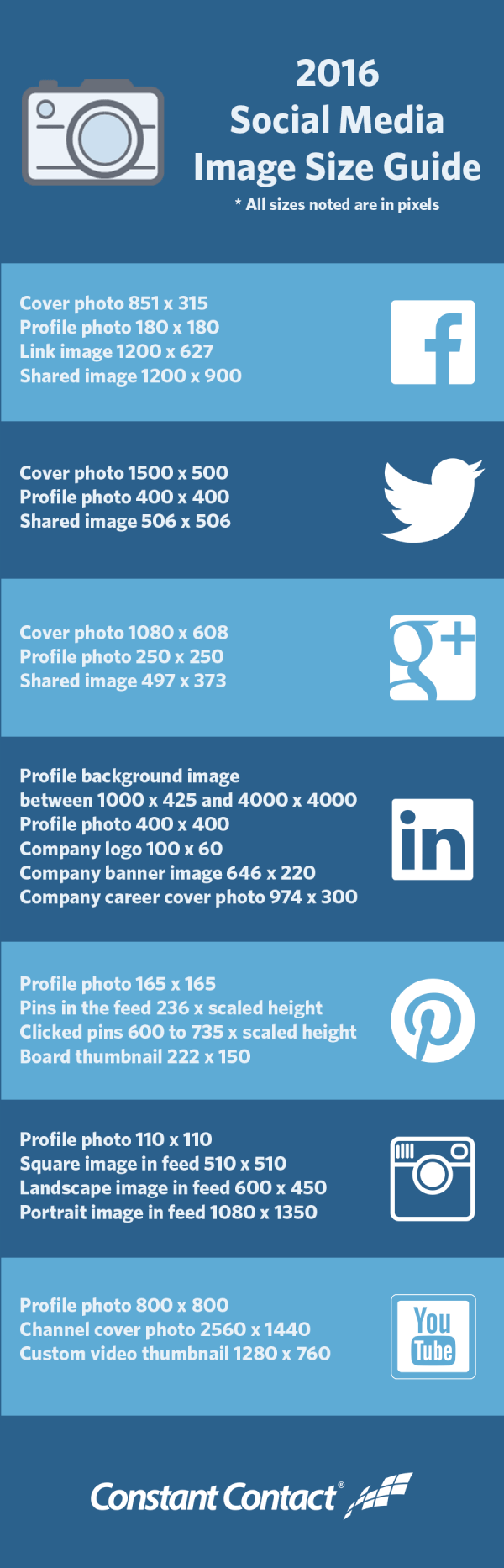 Noted: 2016 Social Media Image Size Cheat Sheet