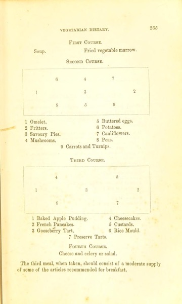 Historical Cooking Books – 69 in a series – The principles and practice of vegetarian cookery: founded on chemical analysis, and embracing the most approved methods of the art (1860)
